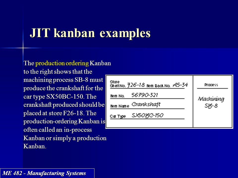 JIT kanban examples