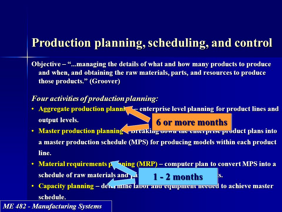 Production planning, scheduling, and control