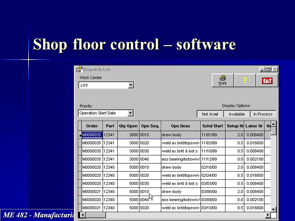 Shop floor control – software