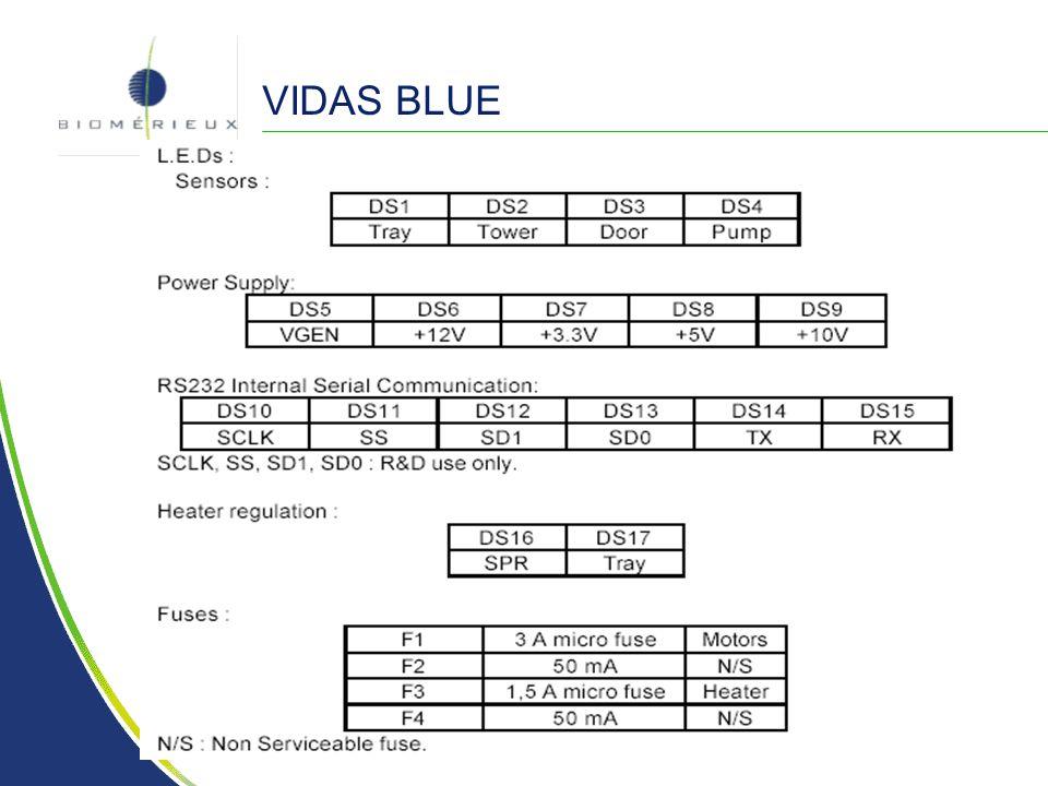 VIDAS BLUE