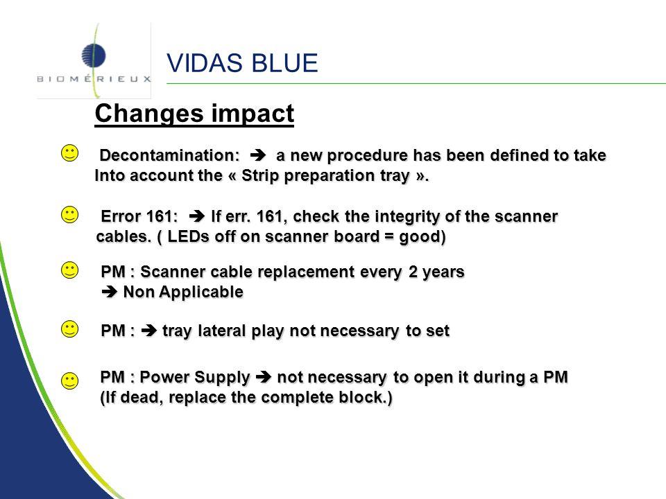 VIDAS BLUE Changes impact