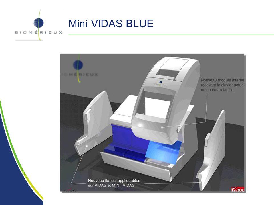 Mini VIDAS BLUE
