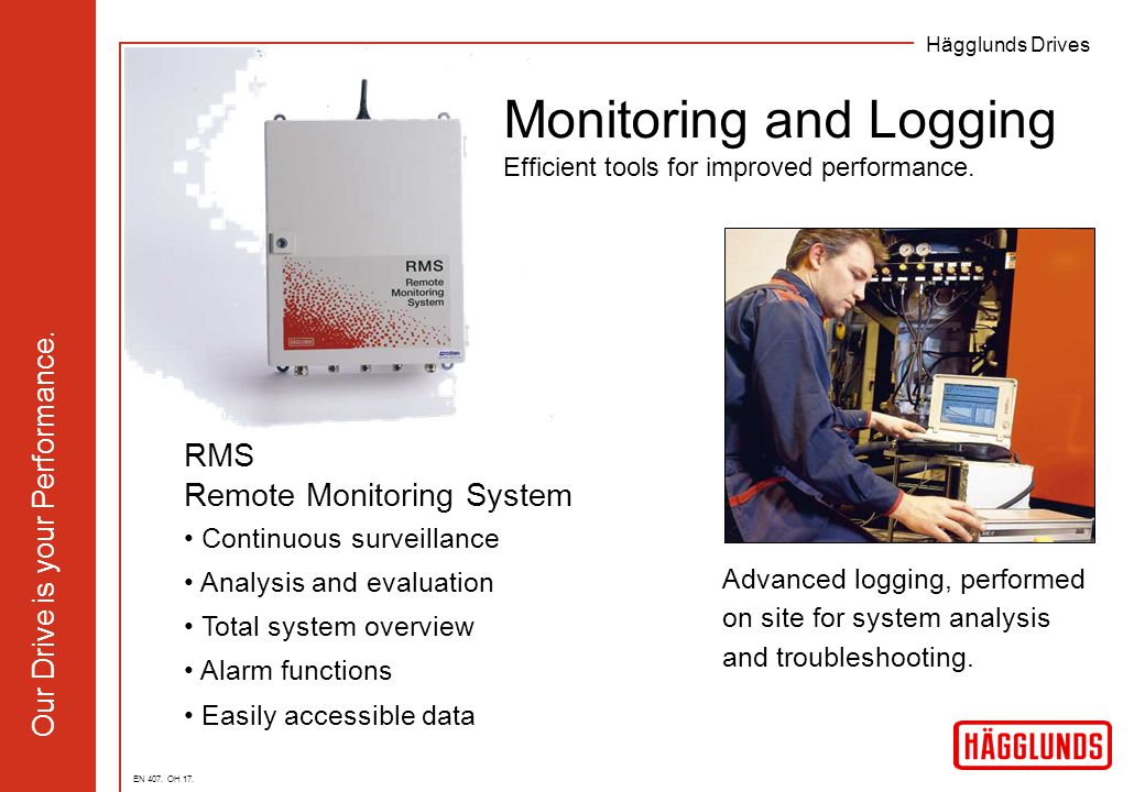 Monitoring and Logging Efficient tools for improved performance.