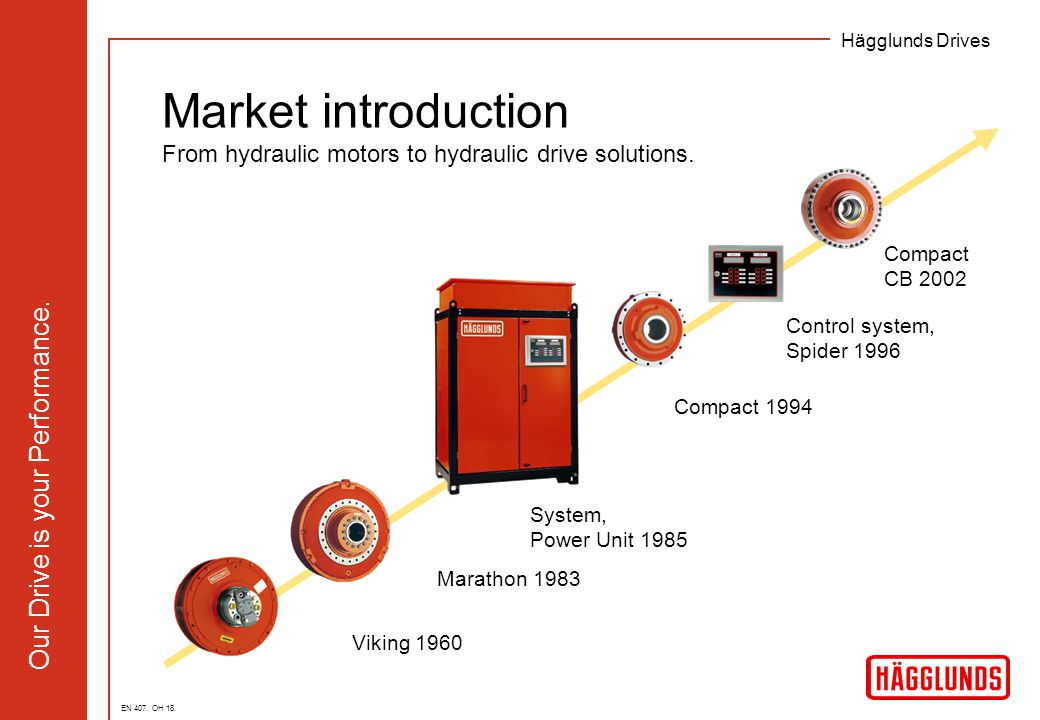 Market introduction From hydraulic motors to hydraulic drive solutions.