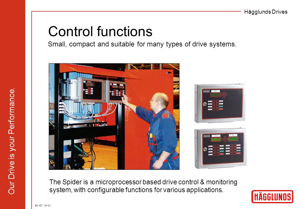 Control functions Small, compact and suitable for many types of drive systems.