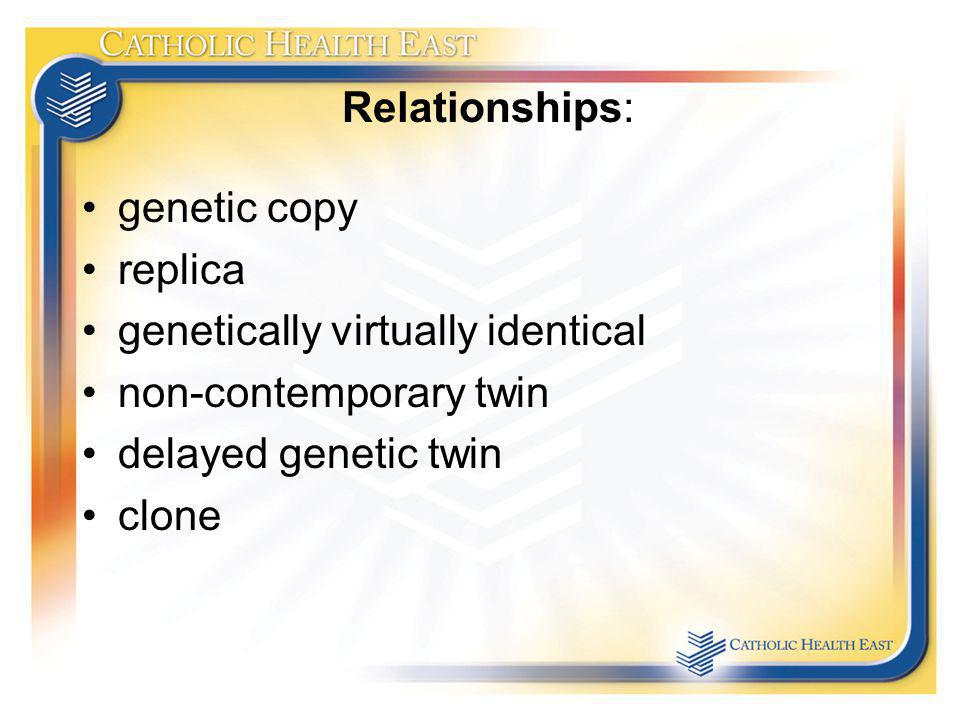 Relationships: genetic copy. replica. genetically virtually identical. non-contemporary twin. delayed genetic twin.