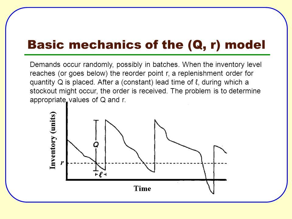 Basic mechanics of the (Q, r) model