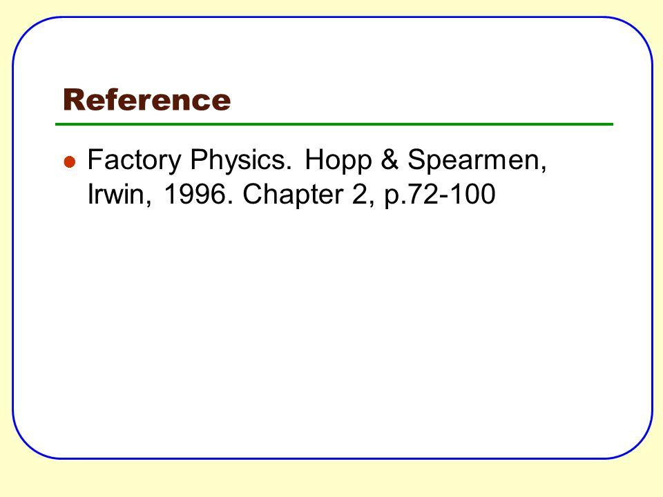Reference Factory Physics. Hopp & Spearmen, Irwin, 1996. Chapter 2, p.72-100
