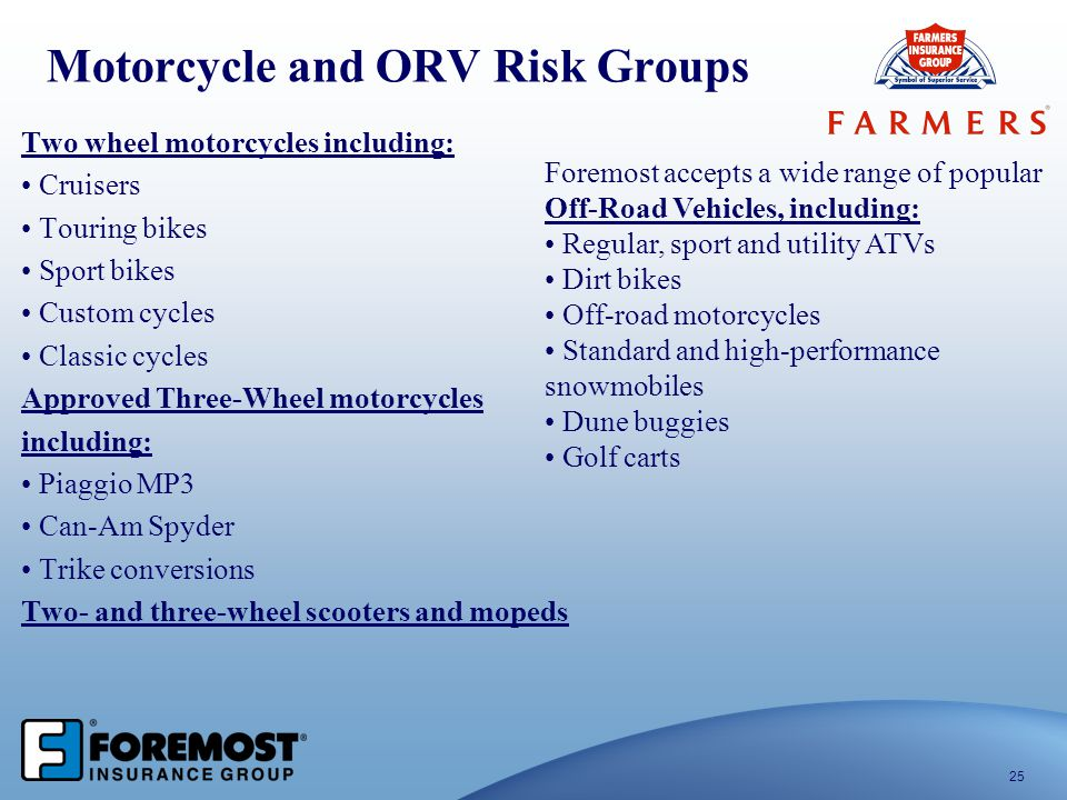 Motorcycle and ORV Risk Groups