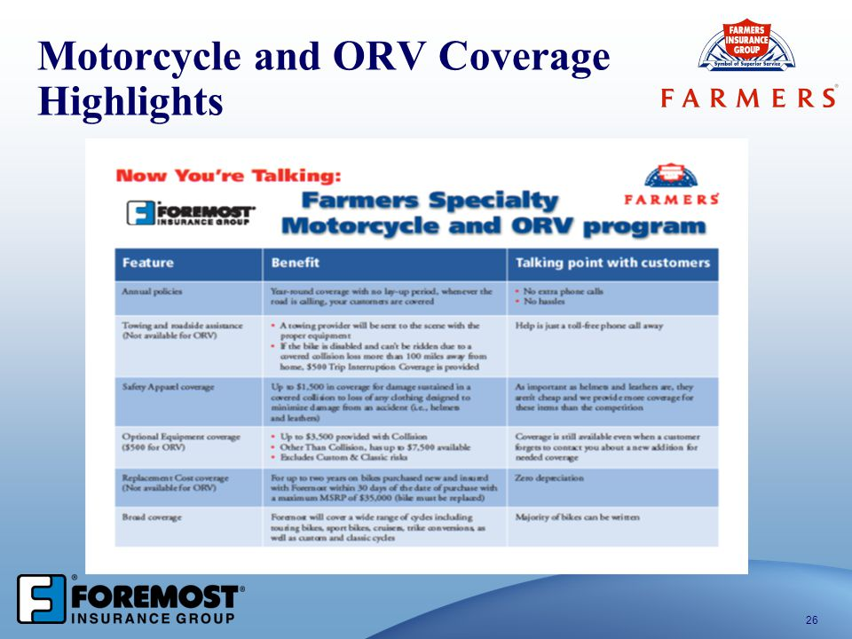 Motorcycle and ORV Coverage Highlights