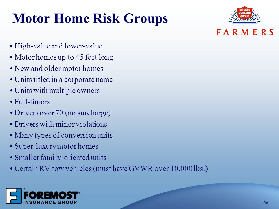 Motor Home Risk Groups