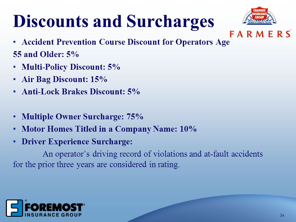 Discounts and Surcharges