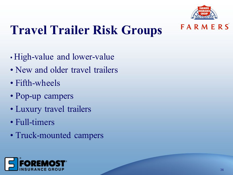 Travel Trailer Risk Groups