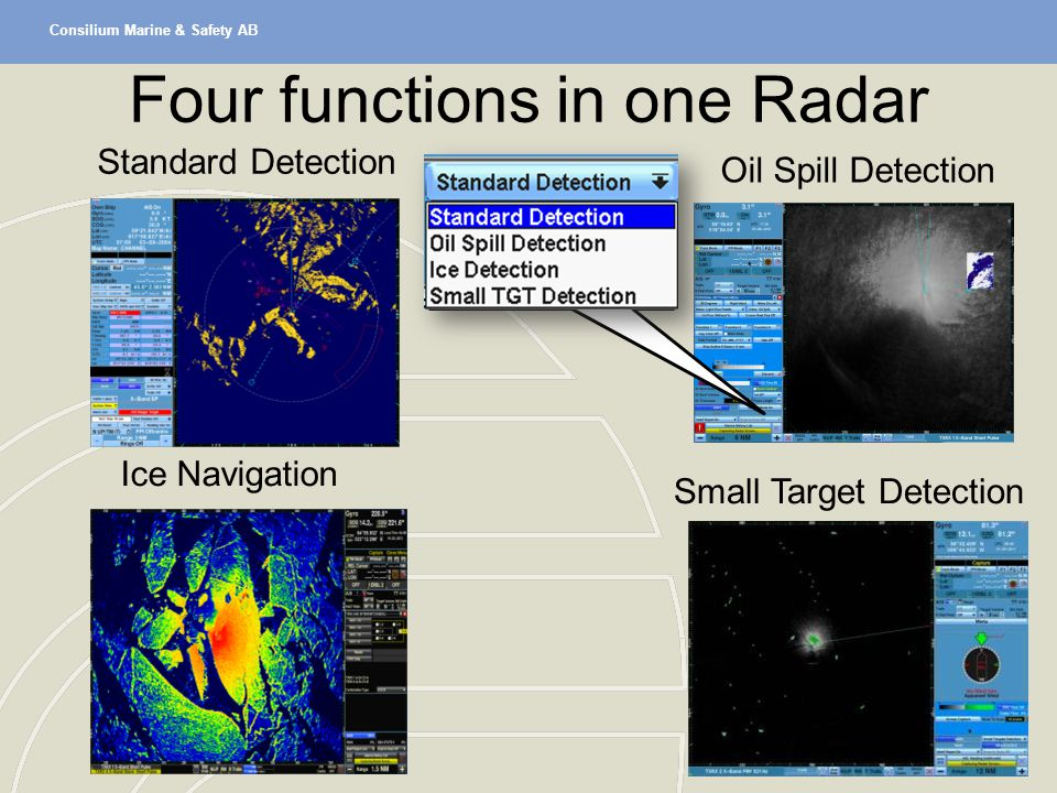 Four functions in one Radar