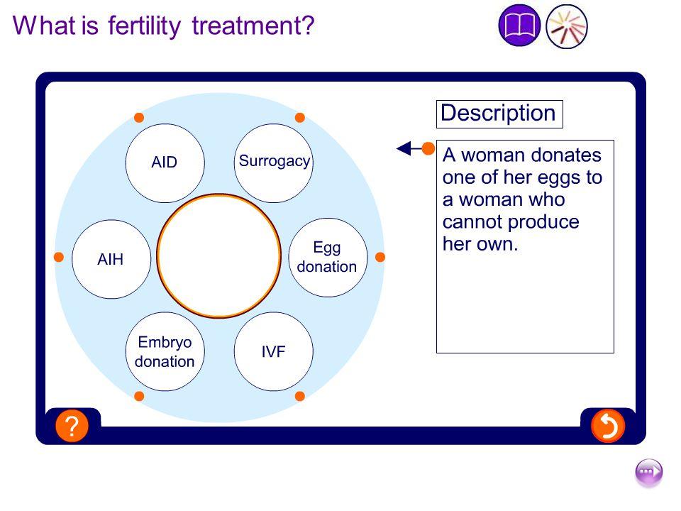 What is fertility treatment