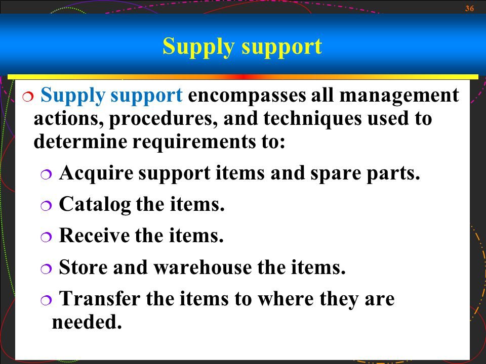 Supply support Supply support encompasses all management actions, procedures, and techniques used to determine requirements to: