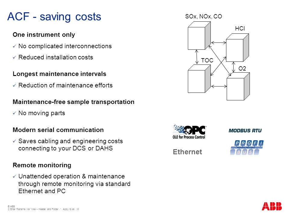 ACF - saving costs Ethernet One instrument only