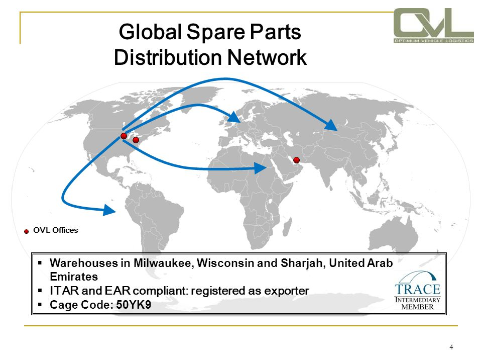 Global Spare Parts Distribution Network