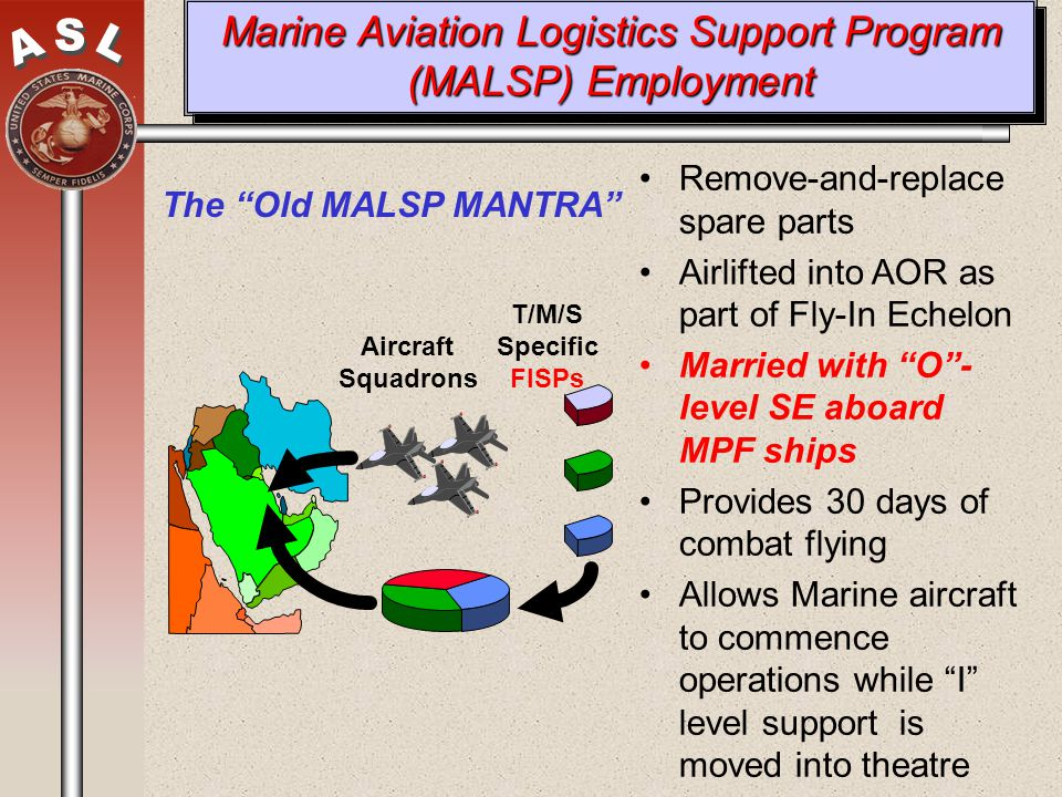 Marine Aviation Logistics Support Program (MALSP) Employment