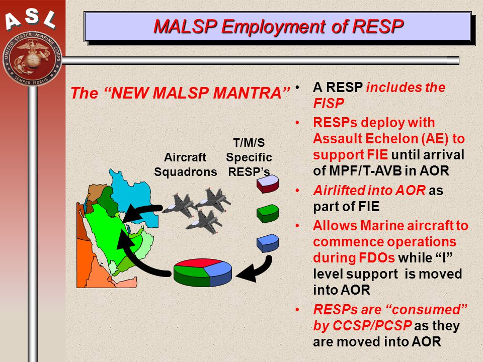MALSP Employment of RESP