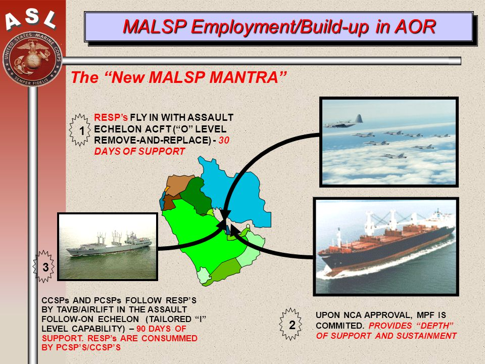 MALSP Employment/Build-up in AOR
