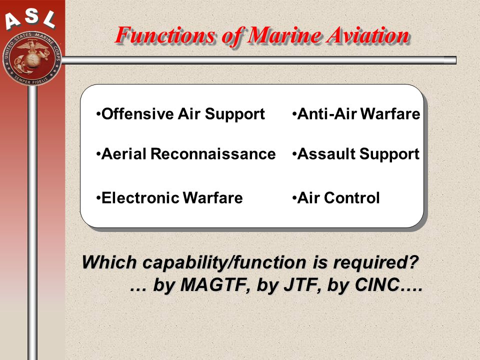 Functions of Marine Aviation