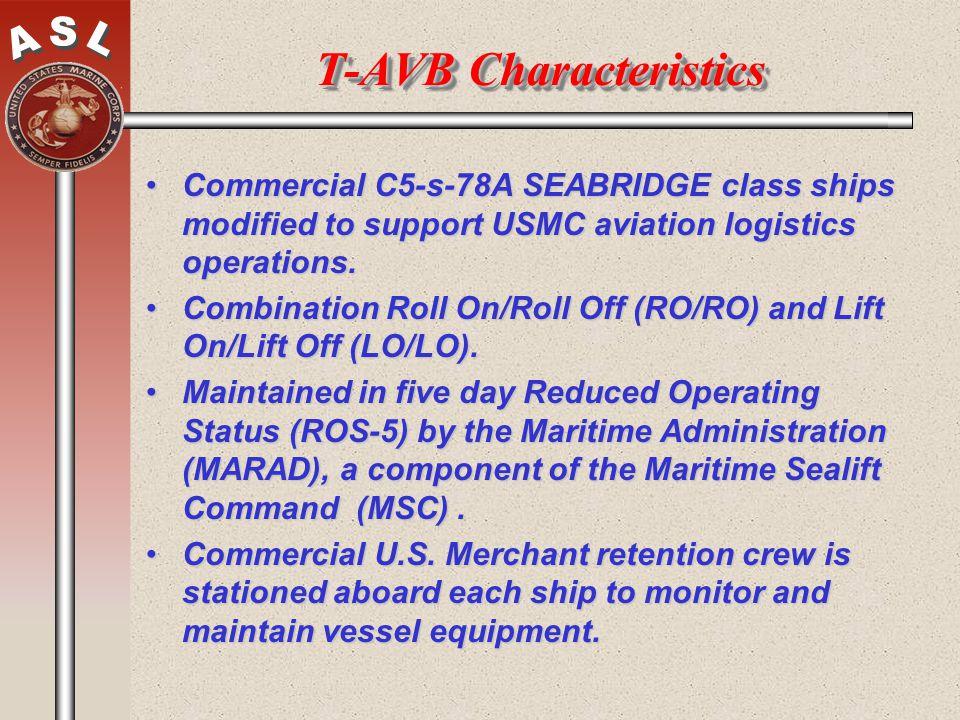 T-AVB Characteristics