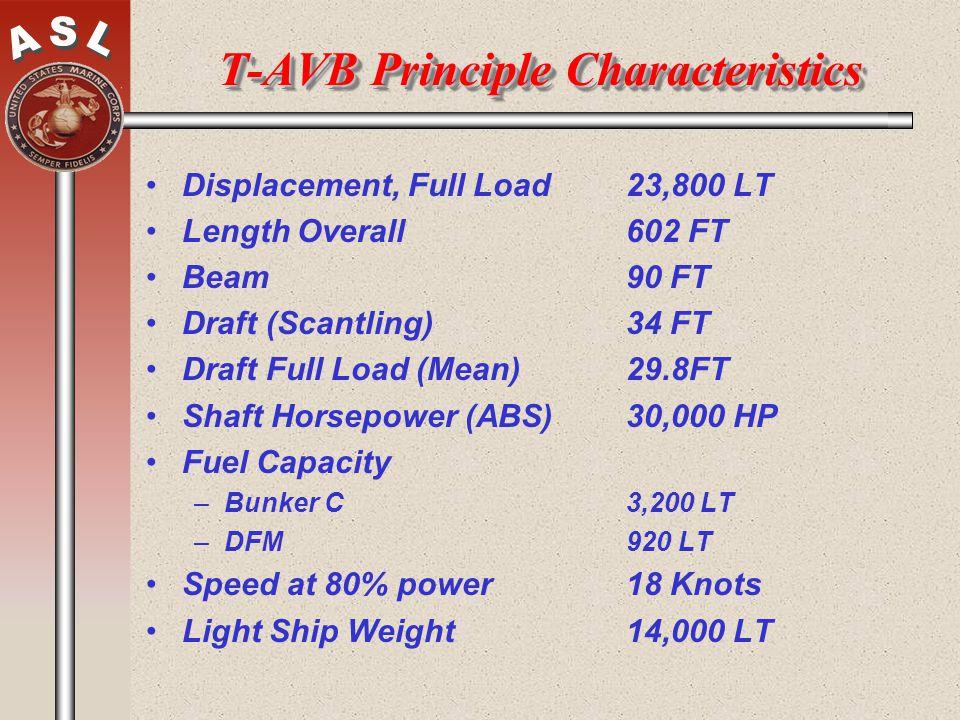 T-AVB Principle Characteristics