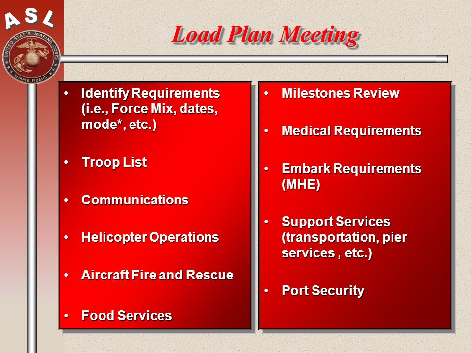 Load Plan Meeting Identify Requirements (i.e., Force Mix, dates, mode*, etc.) Troop List. Communications.