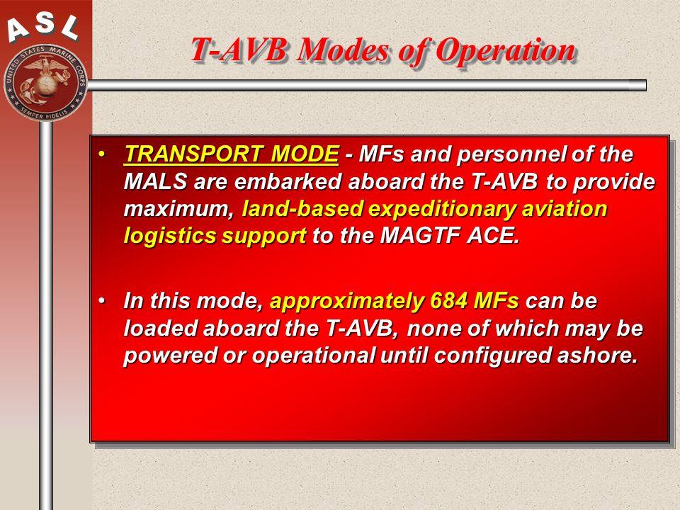 T-AVB Modes of Operation