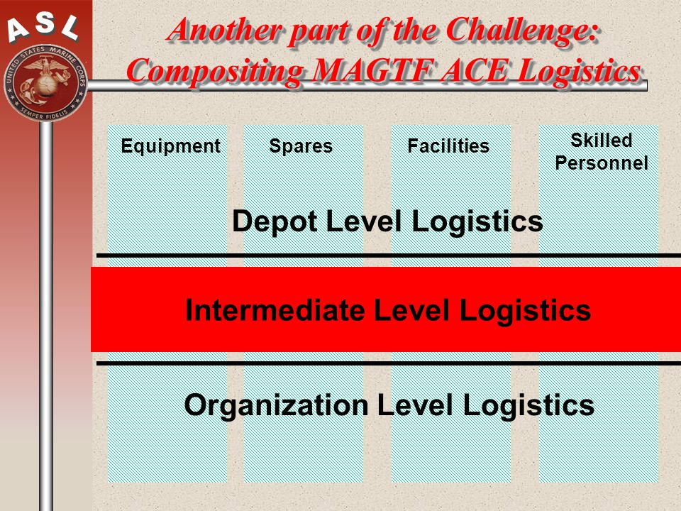 Another part of the Challenge: Compositing MAGTF ACE Logistics