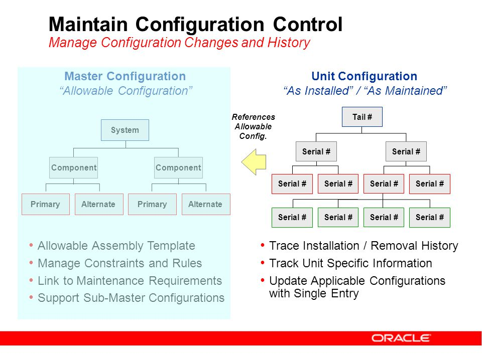 Maintain Configuration Control Manage Configuration Changes and History