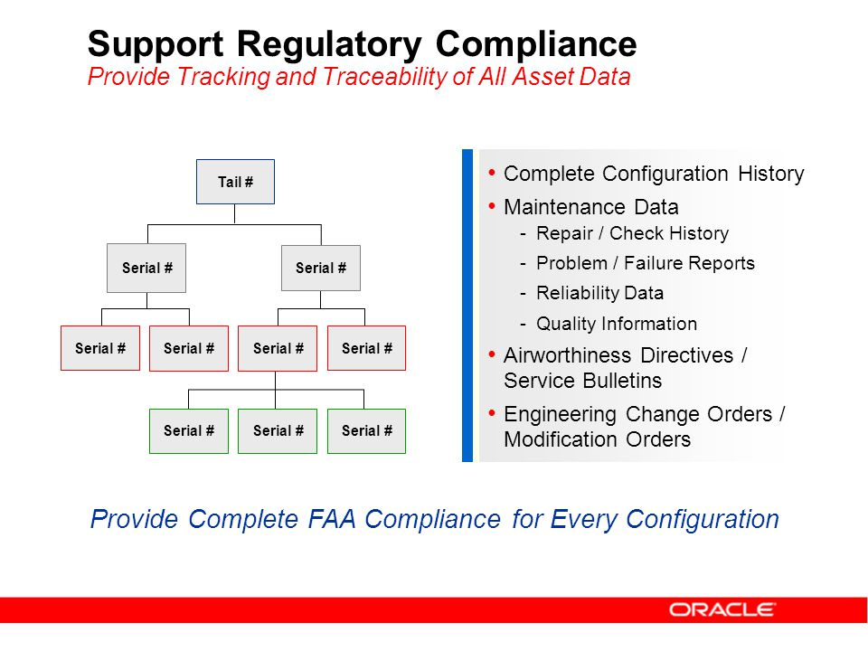 Provide Complete FAA Compliance for Every Configuration
