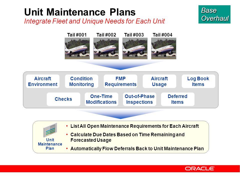 Unit Maintenance Plans Integrate Fleet and Unique Needs for Each Unit