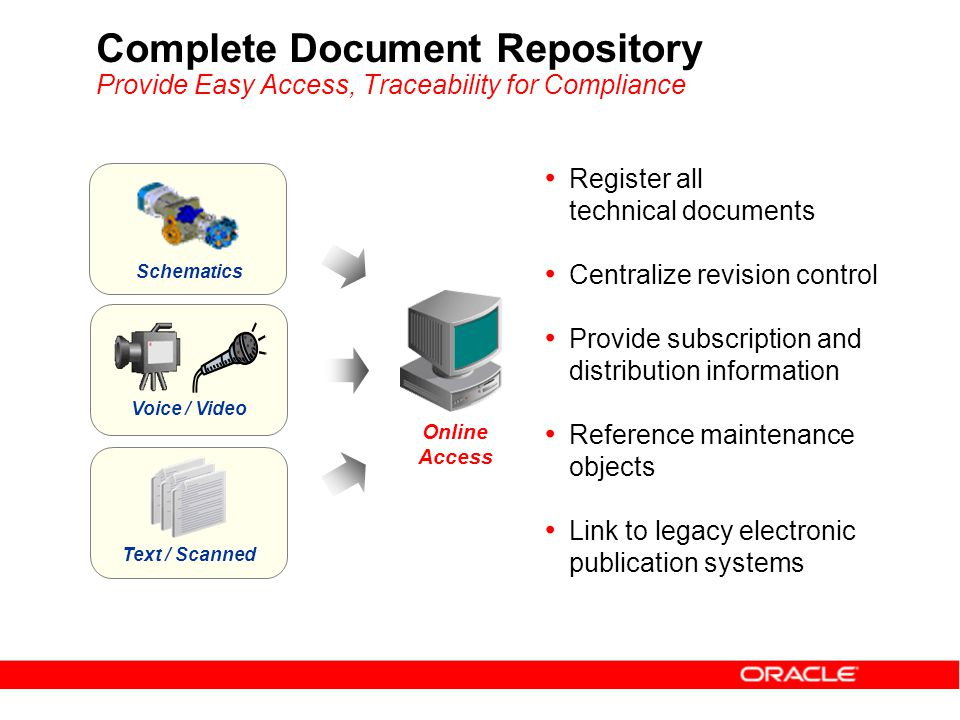 Complete Document Repository Provide Easy Access, Traceability for Compliance