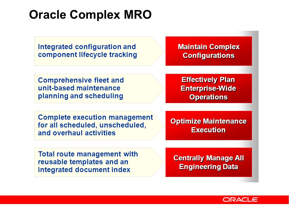 Oracle Complex MRO Integrated configuration and component lifecycle tracking. Maintain Complex Configurations.