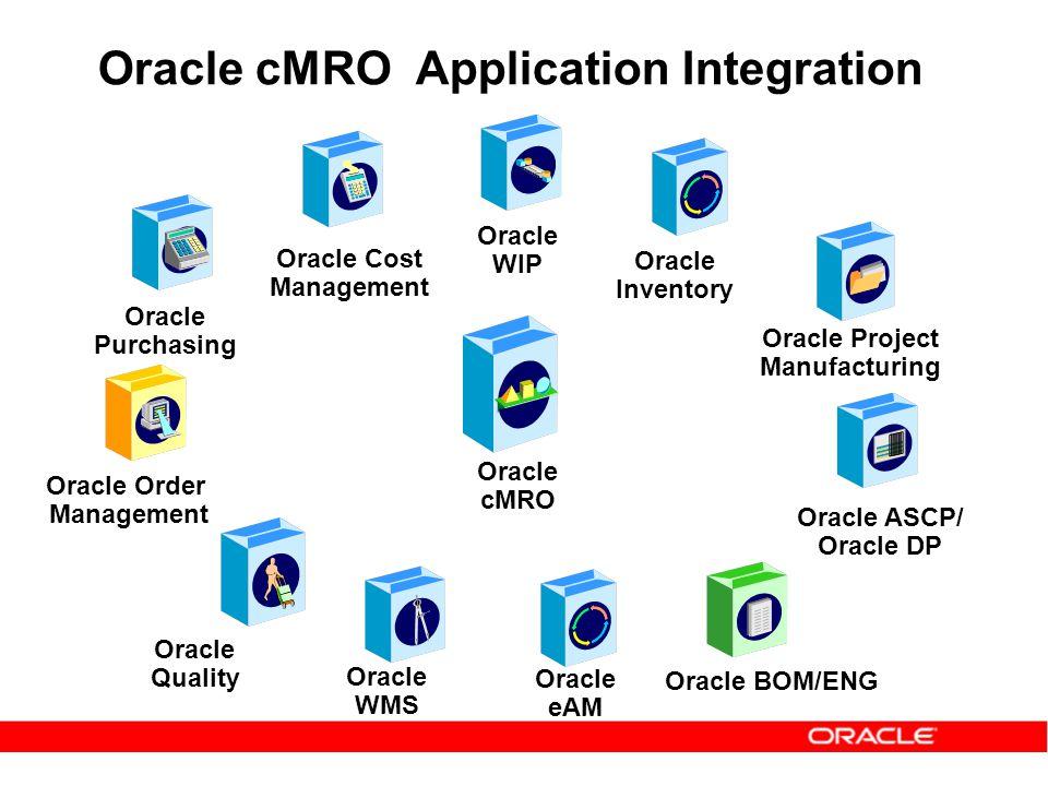 Oracle cMRO Application Integration