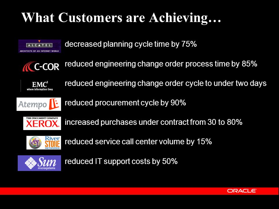 What Customers are Achieving…