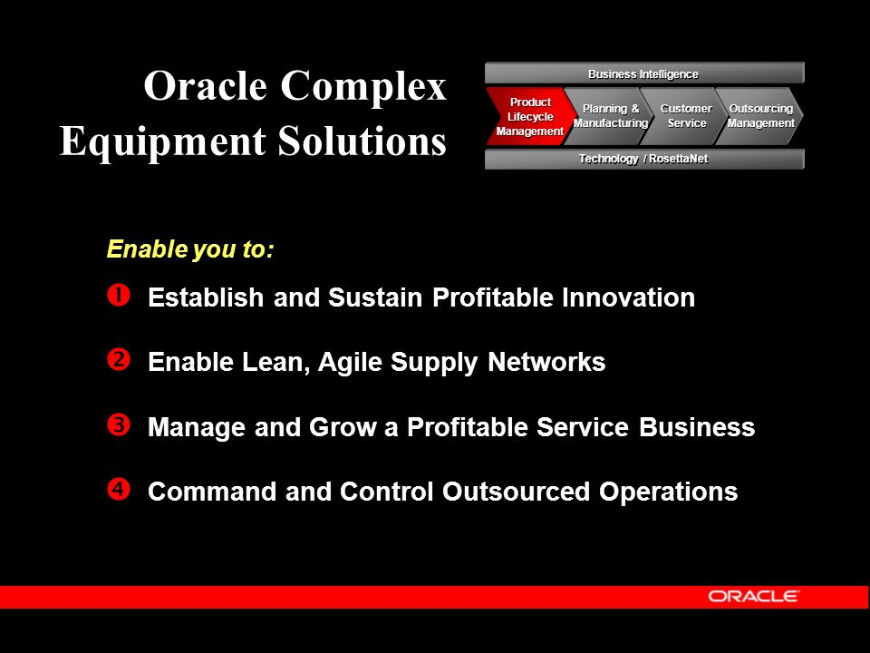 Oracle Complex Equipment Solutions