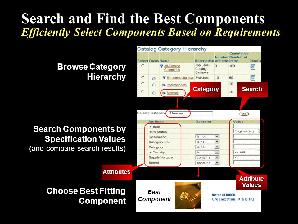 Search and Find the Best Components Efficiently Select Components Based on Requirements