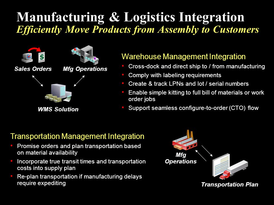 Manufacturing & Logistics Integration Efficiently Move Products from Assembly to Customers