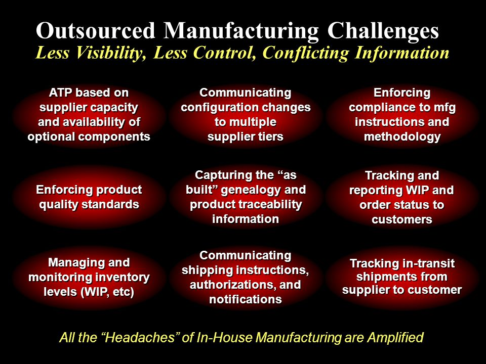Outsourced Manufacturing Challenges Less Visibility, Less Control, Conflicting Information