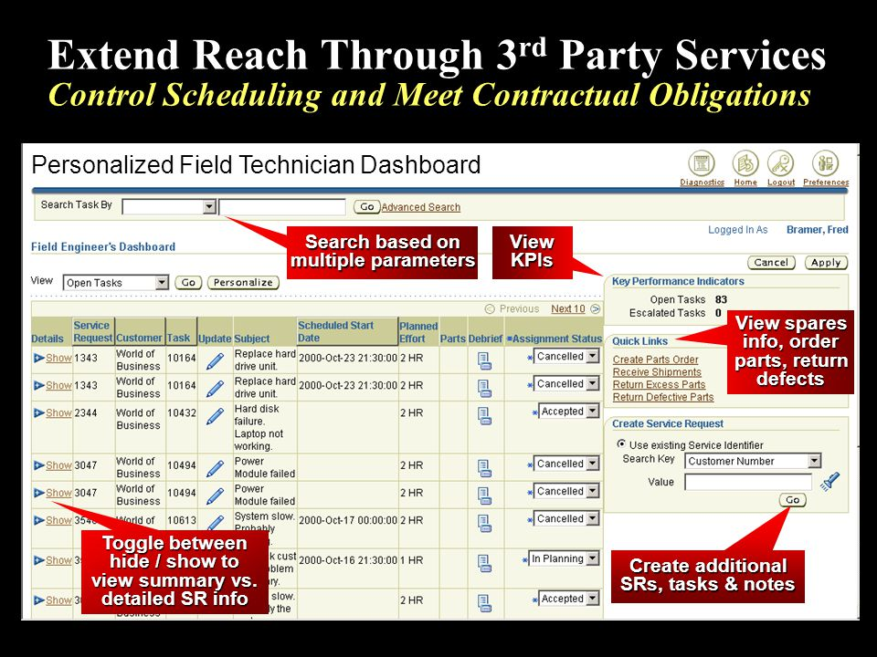Extend Reach Through 3rd Party Services Control Scheduling and Meet Contractual Obligations