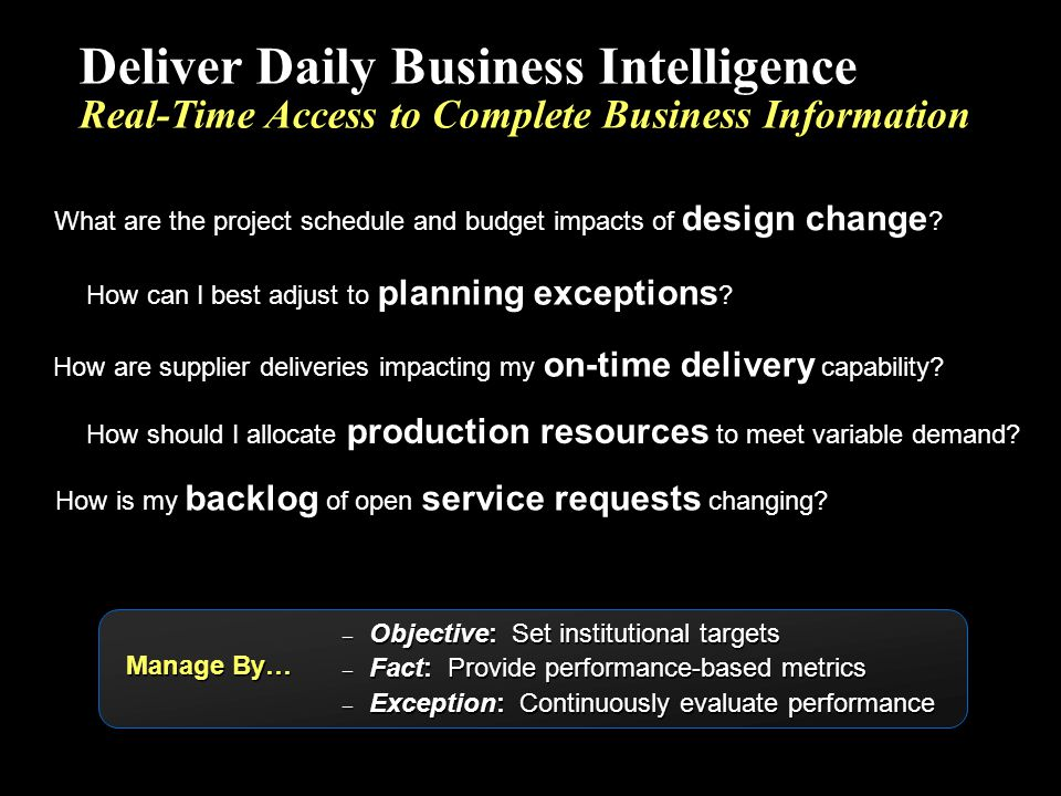 Deliver Daily Business Intelligence Real-Time Access to Complete Business Information
