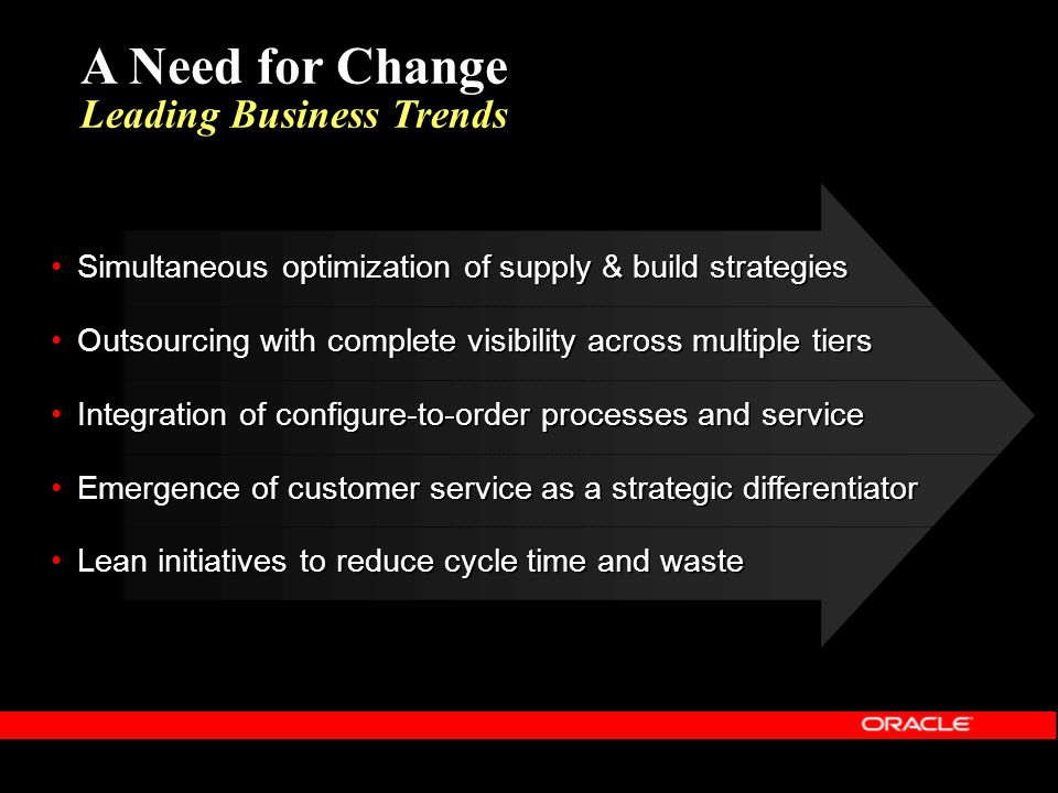 A Need for Change Leading Business Trends