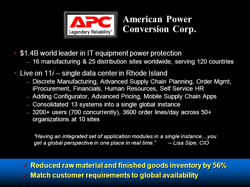 American Power Conversion Corp.