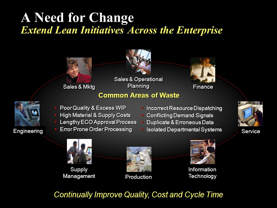 A Need for Change Extend Lean Initiatives Across the Enterprise