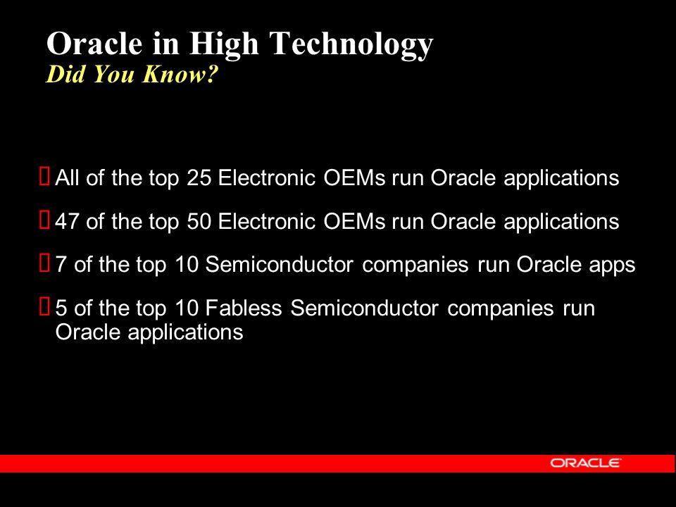 Oracle in High Technology Did You Know