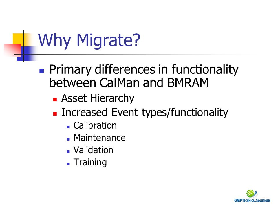 Why Migrate Primary differences in functionality between CalMan and BMRAM. Asset Hierarchy. Increased Event types/functionality.