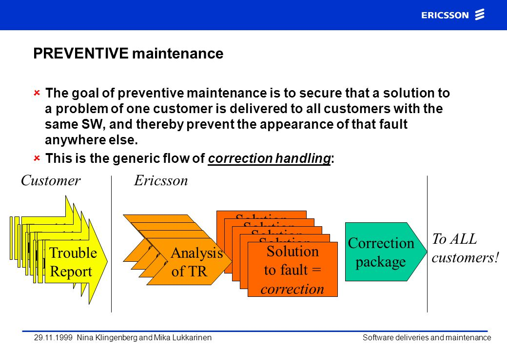 Customer Ericsson Analysis of TR Solution to fault = correction